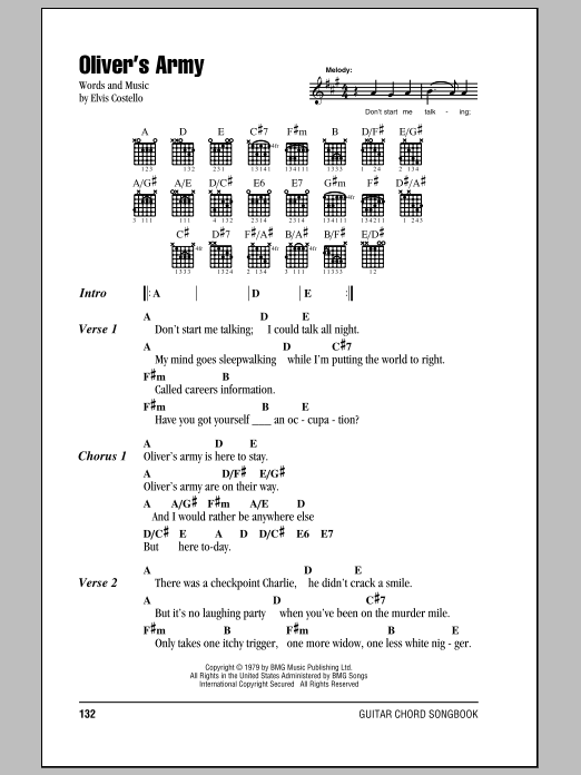 Download Elvis Costello Oliver's Army sheet music and printable PDF score & Pop music notes