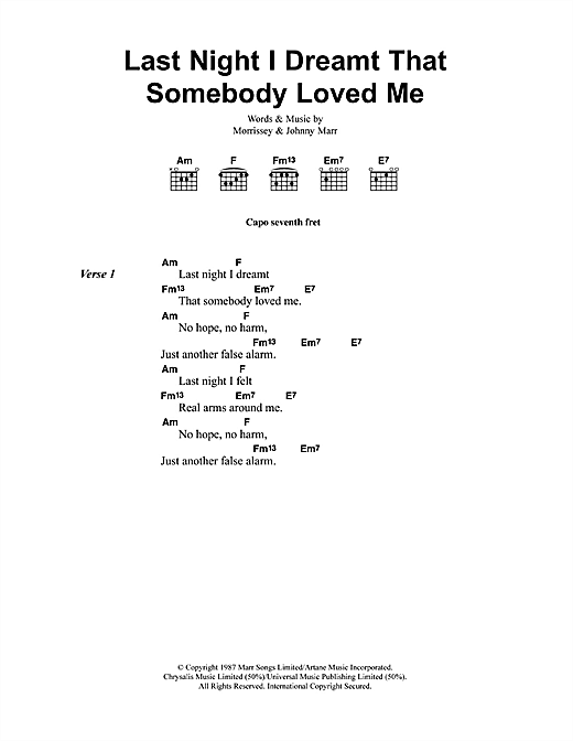 Download The Smiths Last Night I Dreamt That Somebody Loved Me sheet music and printable PDF score & Pop music notes