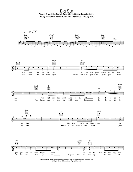 Download The Thrills Big Sur sheet music and printable PDF score & Rock music notes