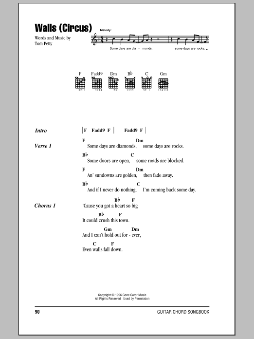 Download Tom Petty Walls (Circus) sheet music and printable PDF score & Pop music notes